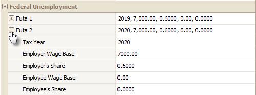 FUTA Rate Example