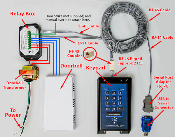 Keyless Entry Overview Parts List Photo Procare Support