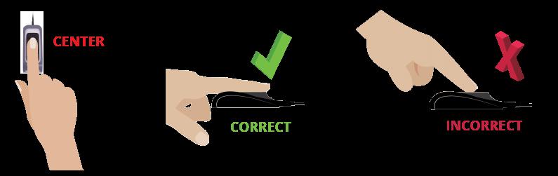 How to Place Your Finger on Fingerprint Reader
