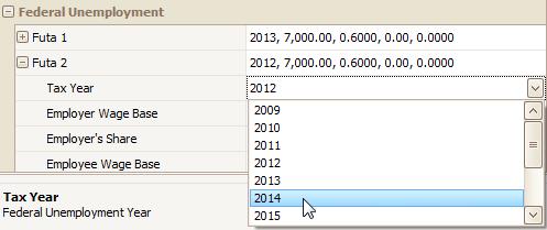 futa-change2012-to-2014.png