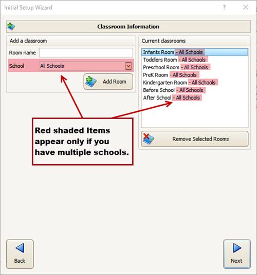 Procare Classroom Information Screen